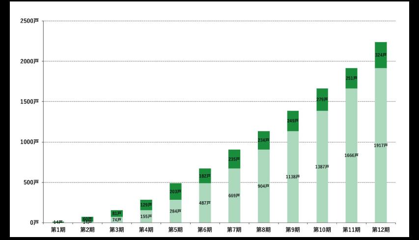 graph1_12
