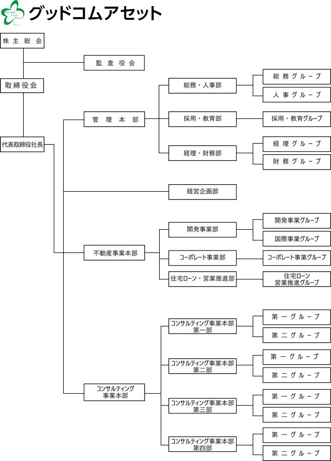 180520goodcomasset-jp